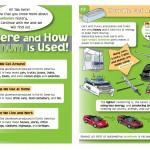 Informational Illustration for Kids