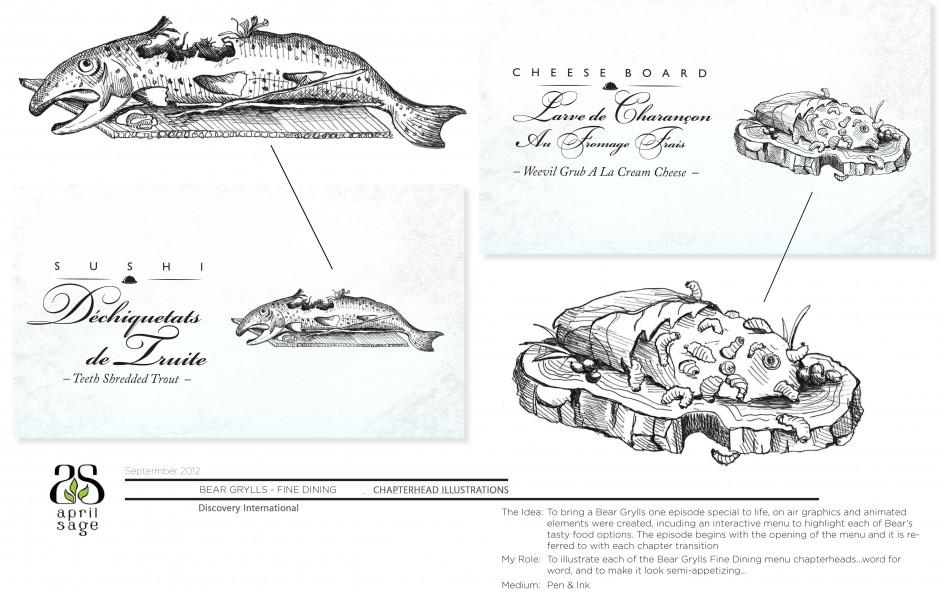 BEAR GRYLLS FINE DINING Chapterhead Illustrations - ink